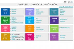 MEITAL 2021-2022 Technology Basket_News & Updates-33